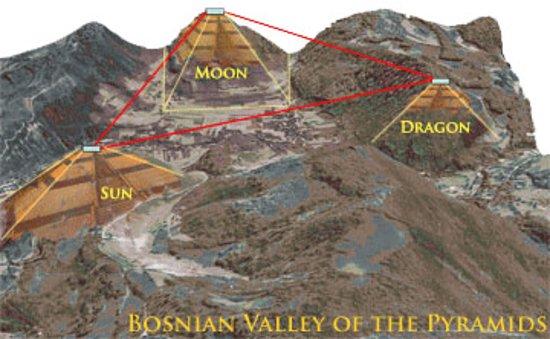 pyramidmap